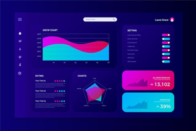 Dashboard panel template