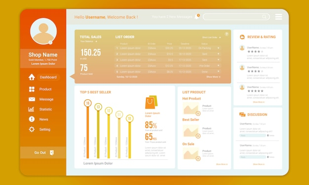 Dashboard for seller panel for online store templates