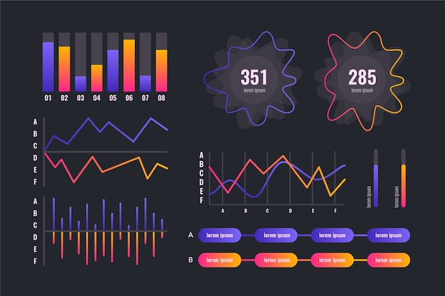 Dashboard template element collection