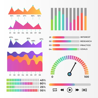 Dashboard template element pack