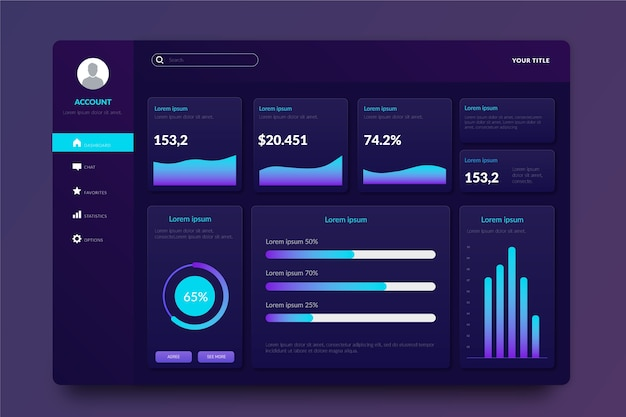 Dashboard template user panel