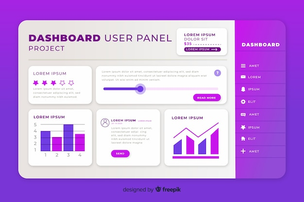 Dashboard template with charts