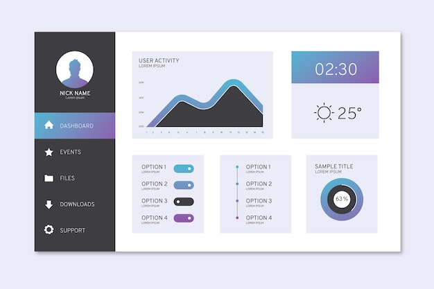 Dashboard user admin panel template