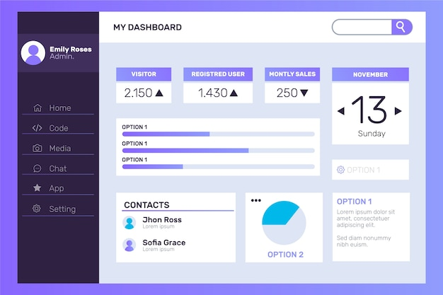 Dashboard user panel light mode template