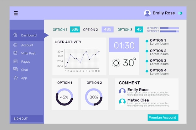 Dashboard user panel template light mode