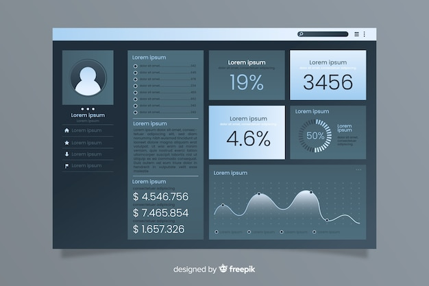 Dashboard user panel template