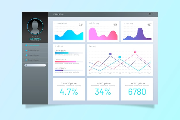 Dashboard user panel template