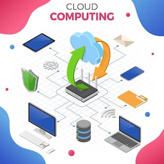 Data network cloud computing technology isometric business concept with router, computer, laptop, tablet pc and phone icons. storage, security and transfer data. vector illustration