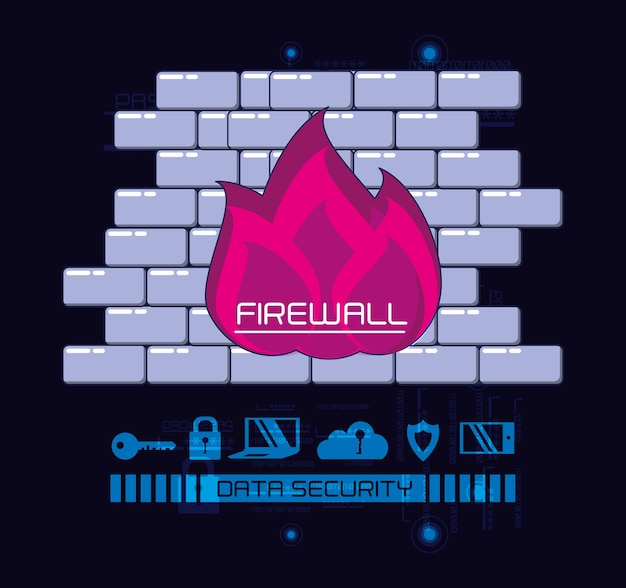 Data security technology with firewall