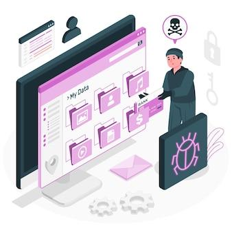 Иллюстрация концепции вредоносного по для кражи данных