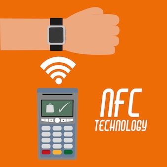 Dataphone with wifi connection and smartwatch technology