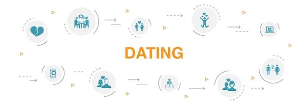 데이트 인포그래픽 10단계 원형 디자인. 사랑에 빠진 커플, 사랑에 빠지다, 데이트 앱, 관계 간단한 아이콘