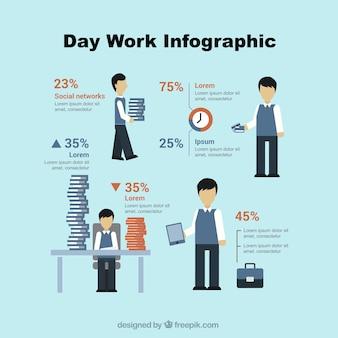 Giornata di lavoro infografia