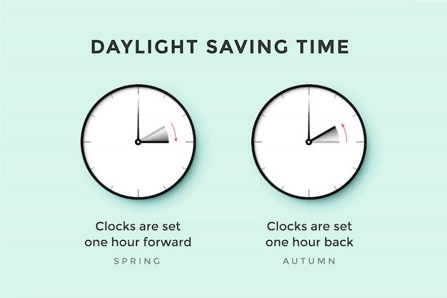 일광 절약 시간. 봄 앞으로, 가을 뒤로, 여름 시간에 대한 시계 시간을 설정합니다. 배너, 일광 절약 시간 포스터. 삽화