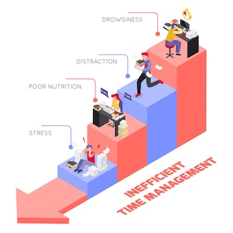 Deadline isometric composition with infographic images showing inefficient time management with text captions and human characters Premium Vector