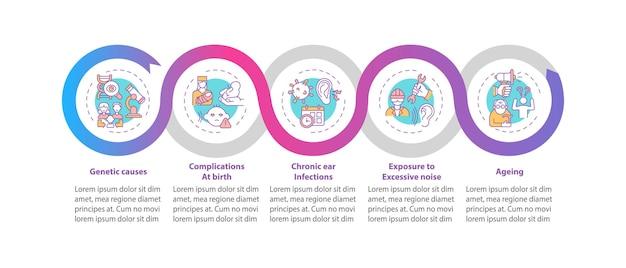 난청은 인포그래픽 템플릿을 유발합니다. 유전학, 출생 합병증 프레젠테이션 디자인 요소.