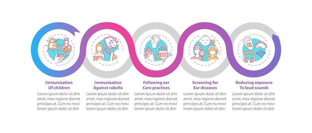 난청 예방 infographic 템플릿입니다. 예방 접종, 치료는 프레젠테이션 디자인 요소를 실행합니다.