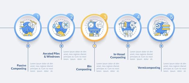 分解インフォグラフィックテンプレート。パッシブおよびビン堆肥化プレゼンテーションデザイン要素。 5つのステップによるデータの視覚化。タイムラインチャートを処理します。線形アイコンのワークフローレイアウト