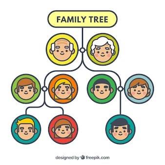 Decorative family tree with circles in different colors