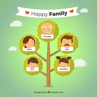 Decorative family tree with happy members