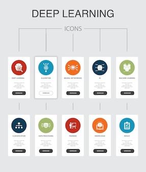 ディープラーニングインフォグラフィック10ステップuiデザイン。アルゴリズム、ニューラルネットワーク、ai、機械学習のシンプルなアイコン