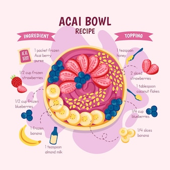 Delicious acai bowl homemade recipe