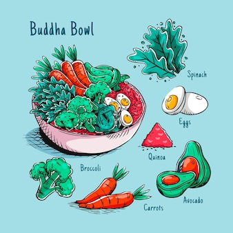 Delicious budda bowl recipe with veggies and eggs