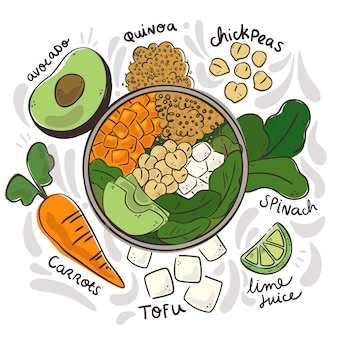 Delicious buddha bowl recipe