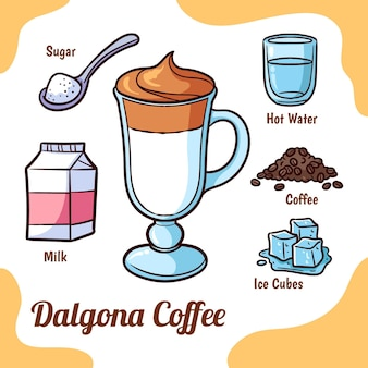 Delicious coffee beverage dalgona recipe