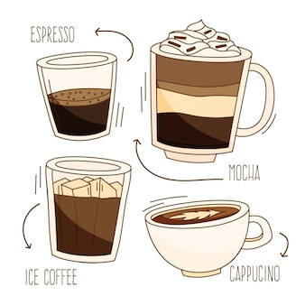 Delicious coffee types in various cups