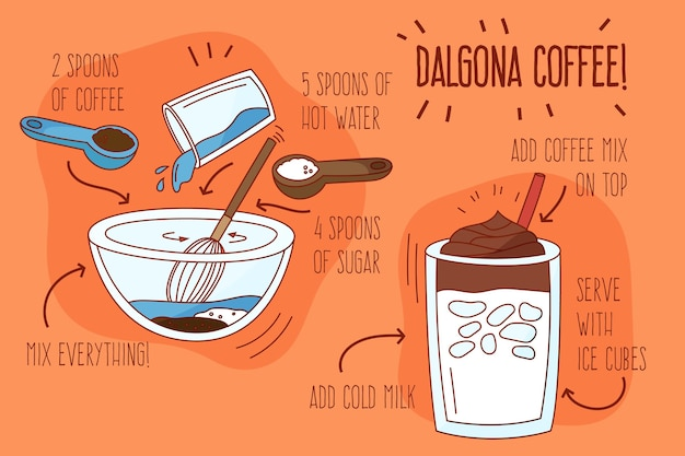 Delicious dalgona coffee recipe