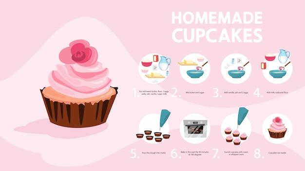 집에서 요리하기위한 맛있는 달콤한 컵 케이크 레시피