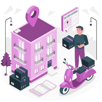 配送先住所の概念図