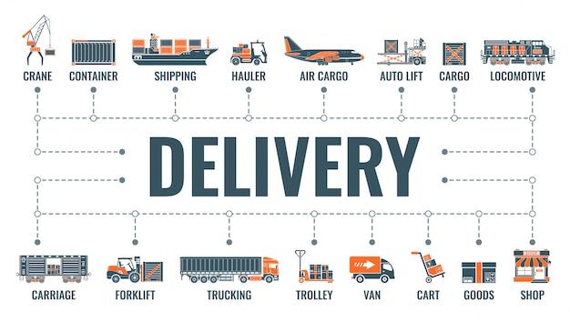 配送と物流