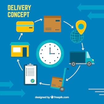 Concetto di consegna con stile circolare