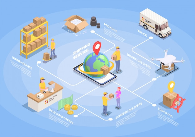 Delivery logistics shipment isometric flowchart with isolated images of people and transport vehicles carrying parcel boxes  illustration