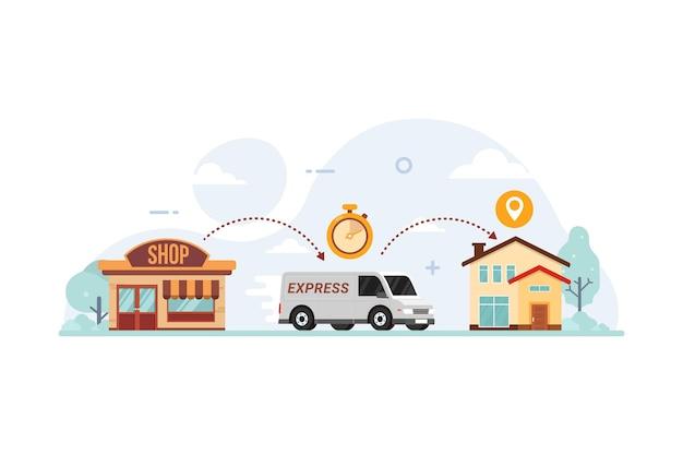 Процесс доставки с фургоном из магазина в концепцию дизайна вашего дома