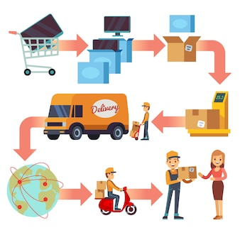 Delivery service chain. winding road map of product journey to customer vector infographic. delivery business, truck, transport and logistic illustration