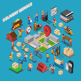 配送サービスの概念構成
