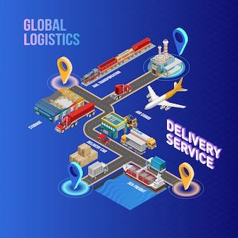 Delivery service scheme with destination points
