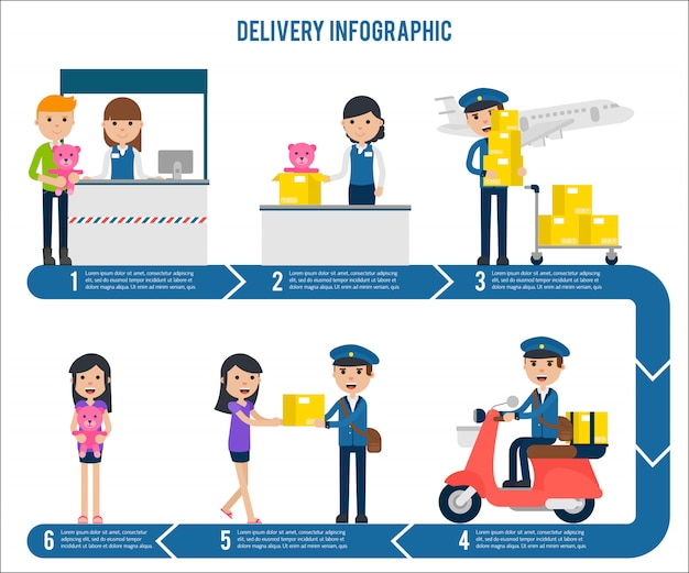 Delivery service step infographic template