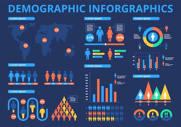 Демография инфографики статистика населения карта мира с диаграммами данных диаграммами диаграммами людей значками