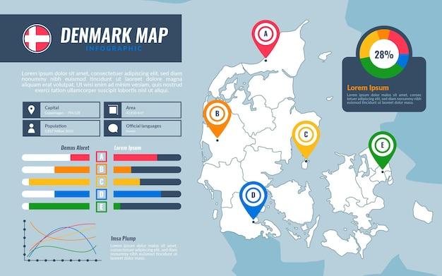 フラットなデザインのデンマークの地図のインフォグラフィック