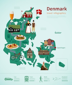 Denmark travel infographics