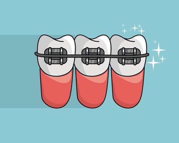 Dental brace healthcare