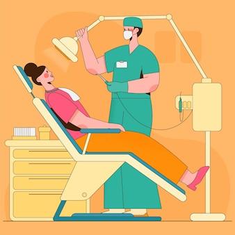 歯科治療の概念が示されています