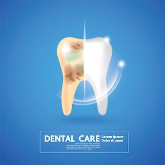 Творческая концепция стоматологической помощи.