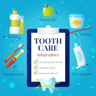 Insieme infographic di cure odontoiatriche con la scelta dei simboli della spazzola e dell'incollatura