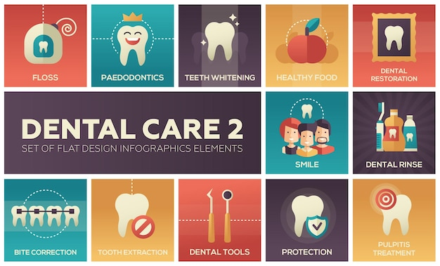 Dental care - set of flat design infographics elements. floss, paedodontics, whitening, healthy food, restoration, smile, rinse, bite correction, tooth extraction, tool, protection, pulpitis treatment