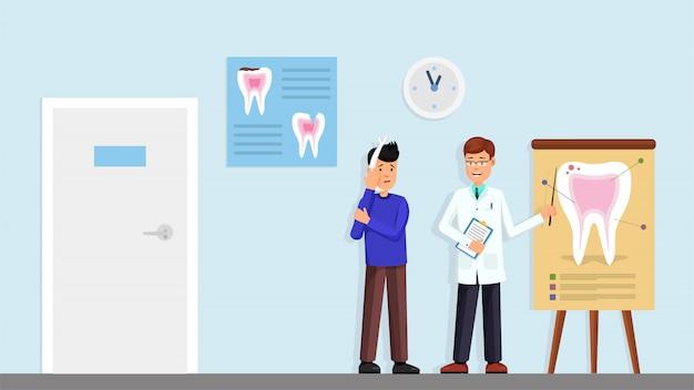 Dental clinic interior set